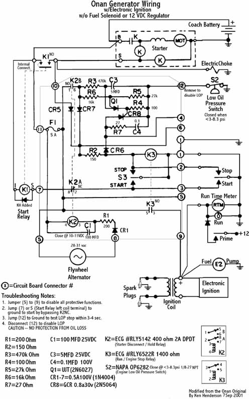 wiring diagram for onan genset 6 5 wiring diagrams wdwiring diagram for onan genset 6 5 wiring library diagram experts old onan generators wiring diagrams