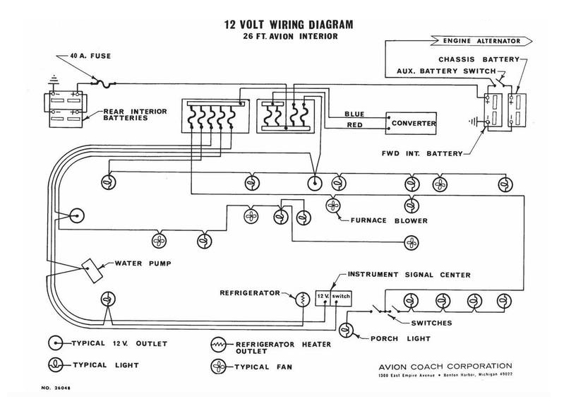 electrical gmcmi 1977 gmc motorhome wiring diagram 1978 gmc motorhome wiring diagram schematic #1